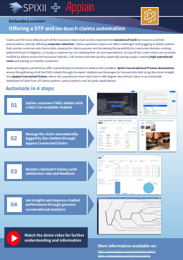 Spixii & Appian one-pager